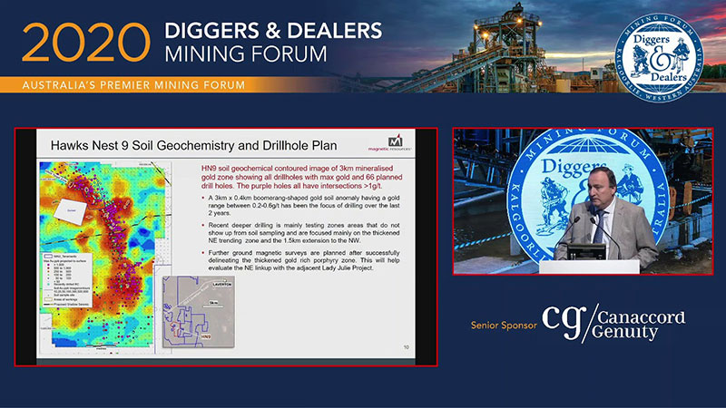 Magnetic Resources NL Diggers 2020